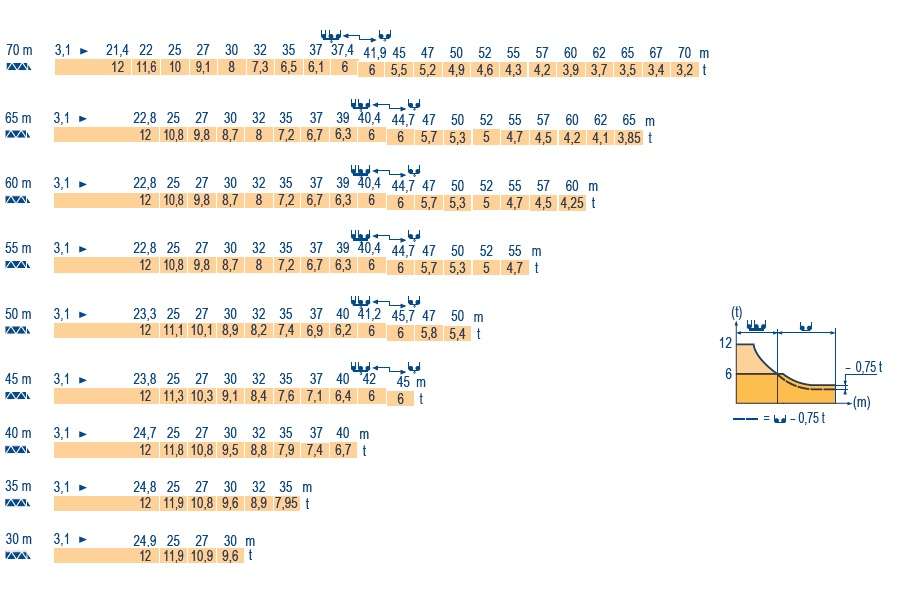 dac-tinh-tau-cauthapMC310 K16