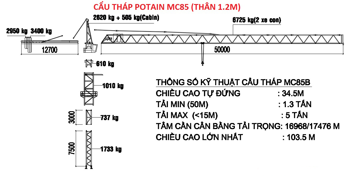 thong-so-ky-thuat- POTAINMODEL MC85