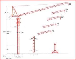 Thông số kỹ thuật các loại cần trục tháp